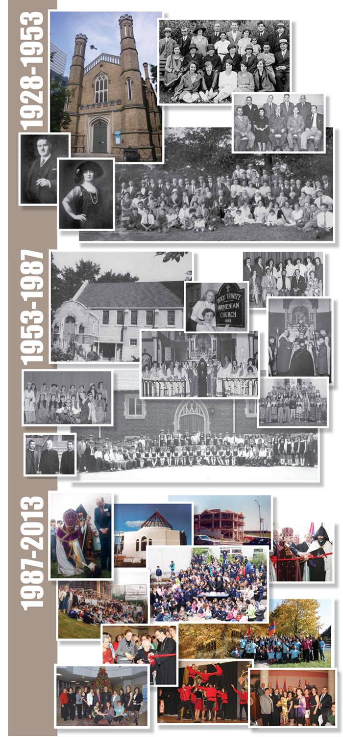 HTAC History1928-2013